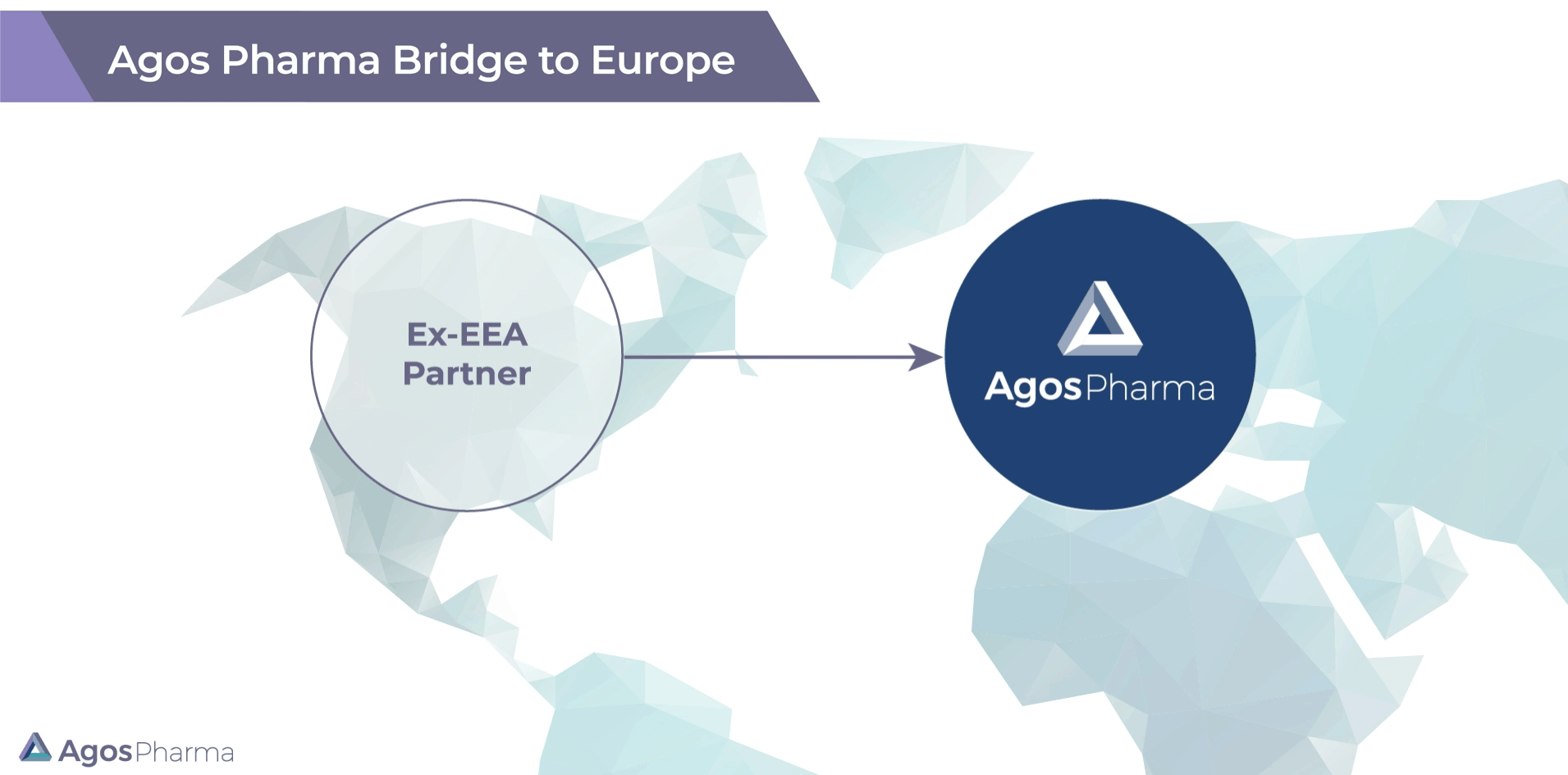 Agos Pharma Bridge to Europe